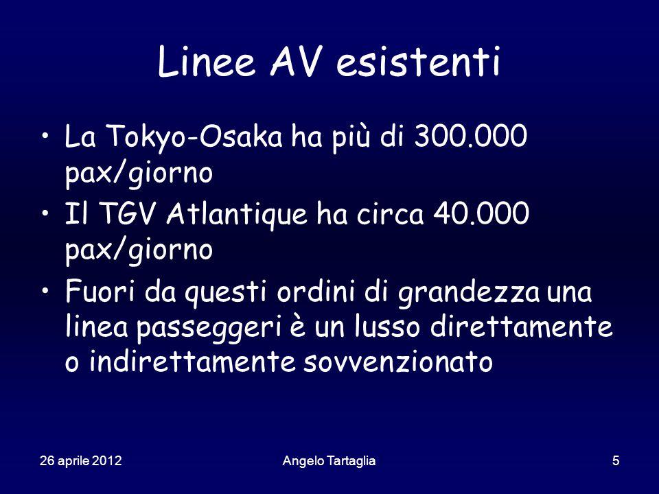 26 aprile 2012Angelo Tartaglia5 Linee AV esistenti La Tokyo-Osaka ha più di 300.000 pax/giorno Il TGV Atlantique ha circa 40.000 pax/giorno Fuori da questi ordini di grandezza una linea passeggeri è un lusso direttamente o indirettamente sovvenzionato