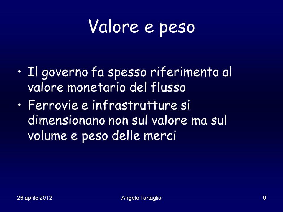 26 aprile 2012Angelo Tartaglia9 Valore e peso Il governo fa spesso riferimento al valore monetario del flusso Ferrovie e infrastrutture si dimensionano non sul valore ma sul volume e peso delle merci