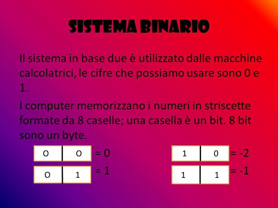 Sistema binario Il sistema in base due è utilizzato dalle macchine calcolatrici, le cifre che possiamo usare sono 0 e 1. I computer memorizzano i nume