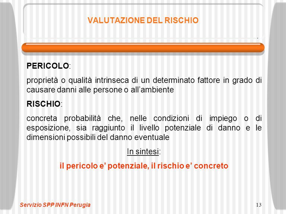 13 VALUTAZIONE DEL RISCHIO PERICOLO: proprietà o qualità intrinseca di un determinato fattore in grado di causare danni alle persone o all'ambiente RI