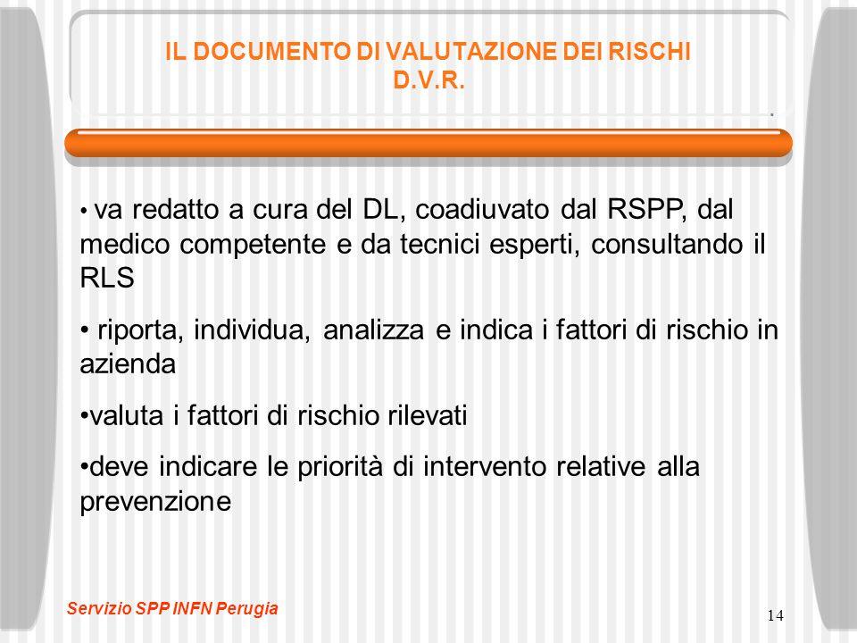 14 IL DOCUMENTO DI VALUTAZIONE DEI RISCHI D.V.R. va redatto a cura del DL, coadiuvato dal RSPP, dal medico competente e da tecnici esperti, consultand