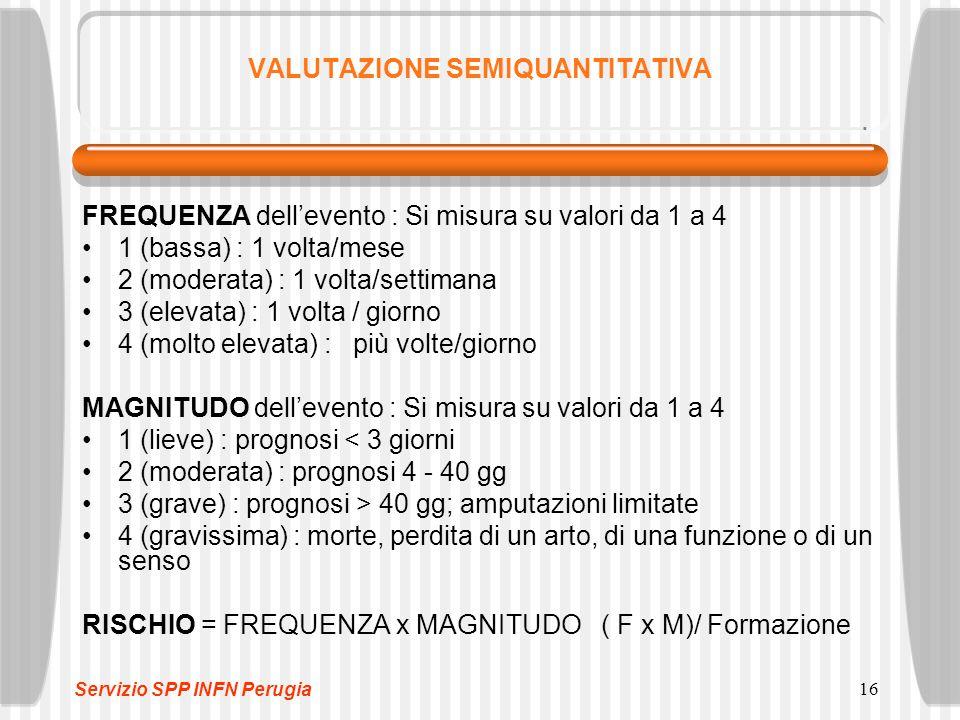 16 VALUTAZIONE SEMIQUANTITATIVA FREQUENZA dell'evento : Si misura su valori da 1 a 4 1 (bassa) : 1 volta/mese 2 (moderata) : 1 volta/settimana 3 (elev