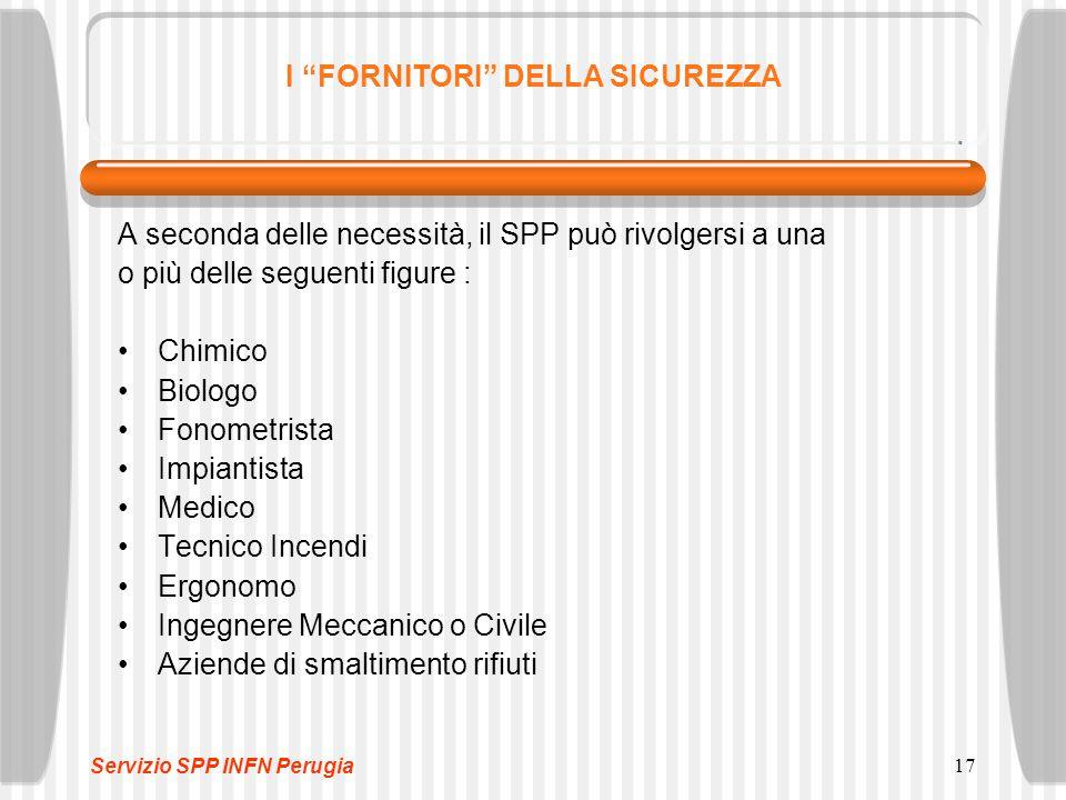 """17 I """"FORNITORI"""" DELLA SICUREZZA A seconda delle necessità, il SPP può rivolgersi a una o più delle seguenti figure : Chimico Biologo Fonometrista Imp"""