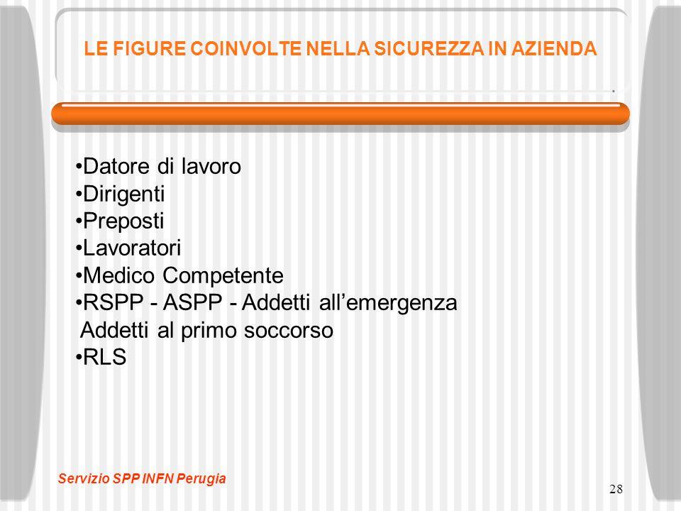 28 LE FIGURE COINVOLTE NELLA SICUREZZA IN AZIENDA Datore di lavoro Dirigenti Preposti Lavoratori Medico Competente RSPP - ASPP - Addetti all'emergenza Addetti al primo soccorso RLS Servizio SPP INFN Perugia