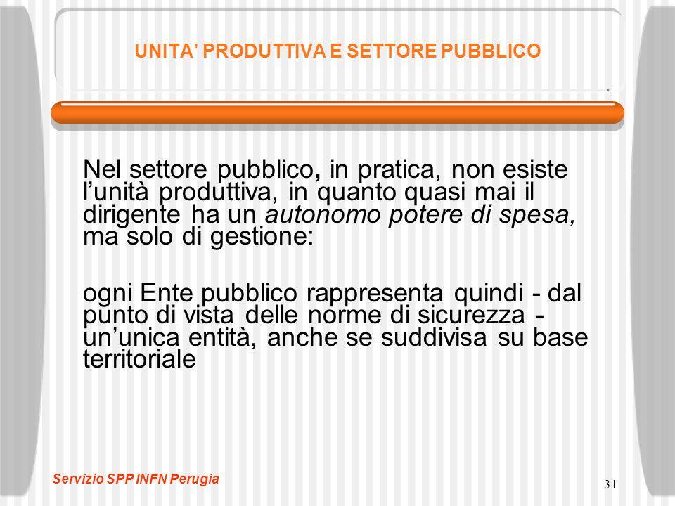 31 UNITA' PRODUTTIVA E SETTORE PUBBLICO Nel settore pubblico, in pratica, non esiste l'unità produttiva, in quanto quasi mai il dirigente ha un autonomo potere di spesa, ma solo di gestione: ogni Ente pubblico rappresenta quindi - dal punto di vista delle norme di sicurezza - un'unica entità, anche se suddivisa su base territoriale Servizio SPP INFN Perugia