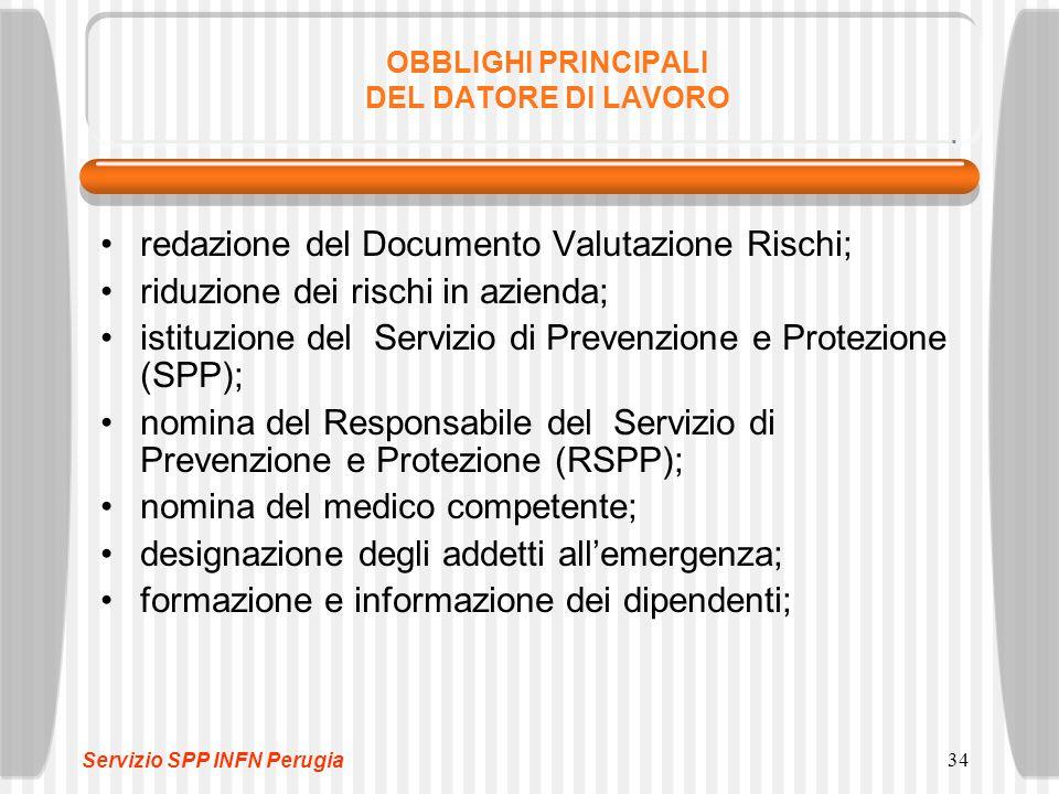 34 OBBLIGHI PRINCIPALI DEL DATORE DI LAVORO redazione del Documento Valutazione Rischi; riduzione dei rischi in azienda; istituzione del Servizio di Prevenzione e Protezione (SPP); nomina del Responsabile del Servizio di Prevenzione e Protezione (RSPP); nomina del medico competente; designazione degli addetti all'emergenza; formazione e informazione dei dipendenti; Servizio SPP INFN Perugia