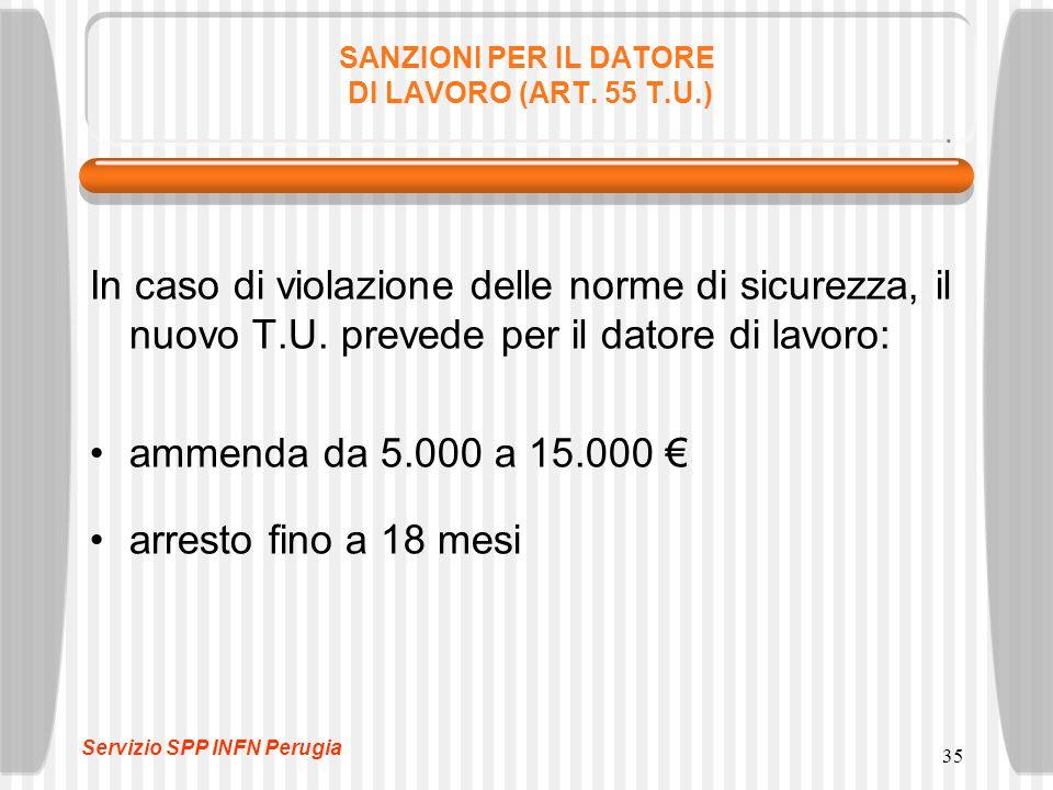 35 SANZIONI PER IL DATORE DI LAVORO (ART. 55 T.U.) In caso di violazione delle norme di sicurezza, il nuovo T.U. prevede per il datore di lavoro: amme