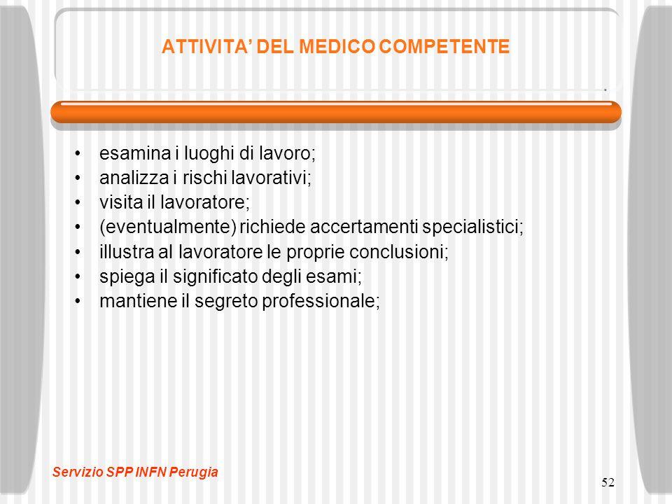52 ATTIVITA' DEL MEDICO COMPETENTE esamina i luoghi di lavoro; analizza i rischi lavorativi; visita il lavoratore; (eventualmente) richiede accertamen