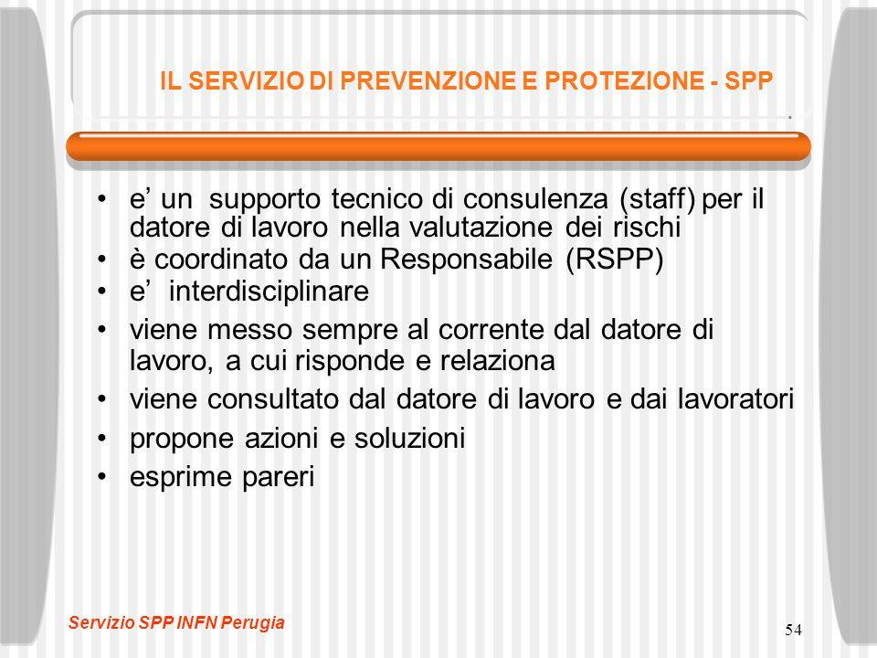 54 IL SERVIZIO DI PREVENZIONE E PROTEZIONE - SPP e' un supporto tecnico di consulenza (staff) per il datore di lavoro nella valutazione dei rischi è coordinato da un Responsabile (RSPP) e' interdisciplinare viene messo sempre al corrente dal datore di lavoro, a cui risponde e relaziona viene consultato dal datore di lavoro e dai lavoratori propone azioni e soluzioni esprime pareri Servizio SPP INFN Perugia