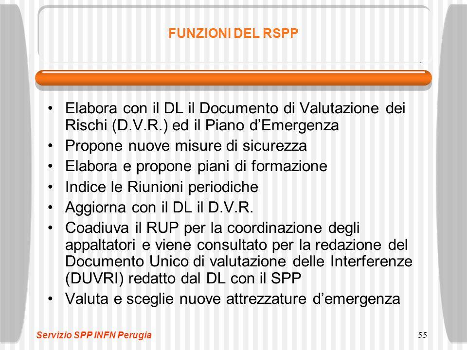55 FUNZIONI DEL RSPP Elabora con il DL il Documento di Valutazione dei Rischi (D.V.R.) ed il Piano d'Emergenza Propone nuove misure di sicurezza Elabo