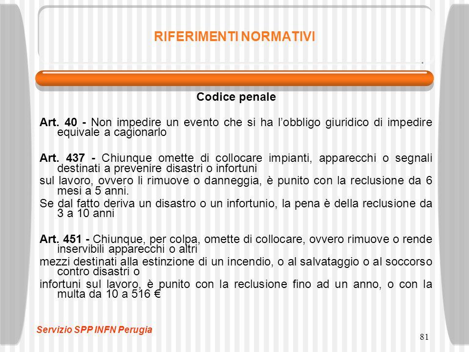 81 RIFERIMENTI NORMATIVI Codice penale Art.