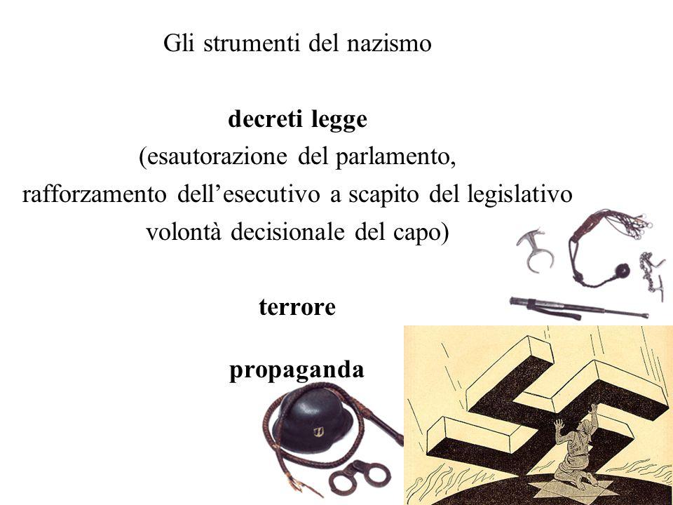 Gli strumenti del nazismo decreti legge (esautorazione del parlamento, rafforzamento dell'esecutivo a scapito del legislativo volontà decisionale del