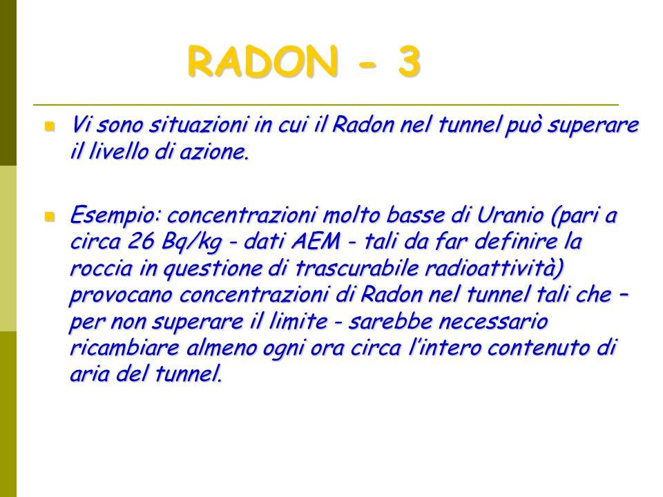 Vi sono situazioni in cui il Radon nel tunnel può superare il livello di azione.