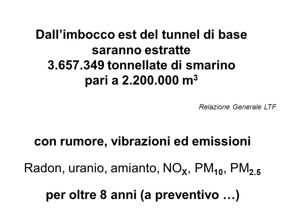 con rumore, vibrazioni ed emissioni Radon, uranio, amianto, NO X, PM 10, PM 2.5 per oltre 8 anni (a preventivo …) Dall'imbocco est del tunnel di base