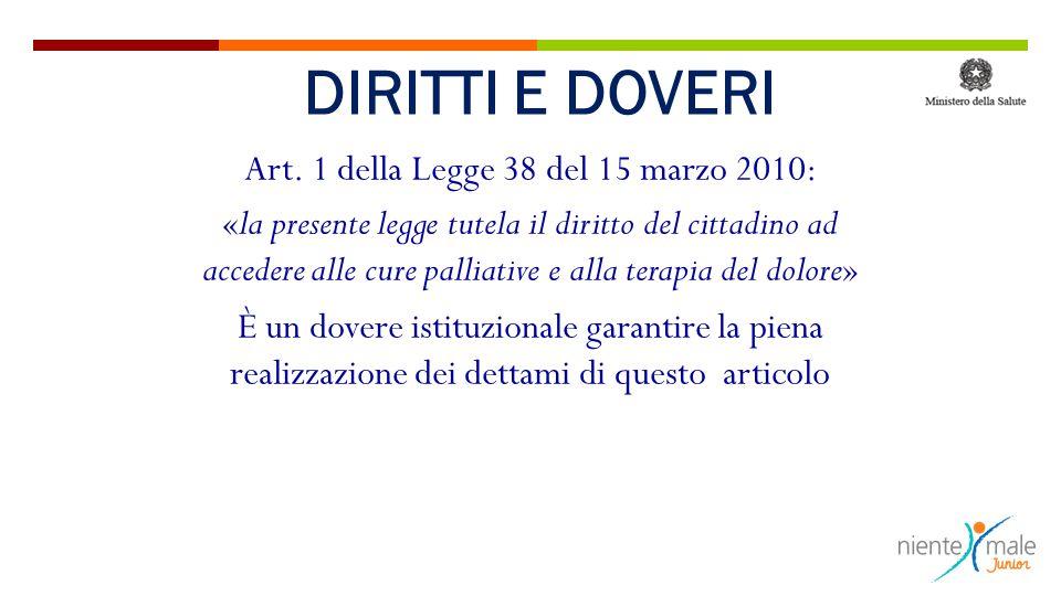 Art. 1 della Legge 38 del 15 marzo 2010: «la presente legge tutela il diritto del cittadino ad accedere alle cure palliative e alla terapia del dolore
