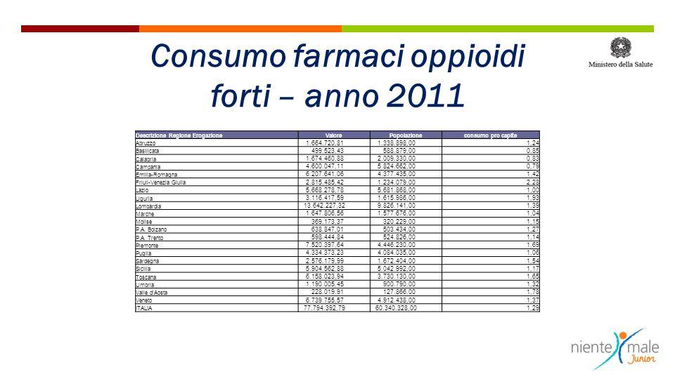 Descrizione Regione ErogazioneValorePopolazioneconsumo pro capite Abruzzo 1.664.720,81 1.338.898,001,24 Basilicata 499.523,43 588.879,000,85 Calabria