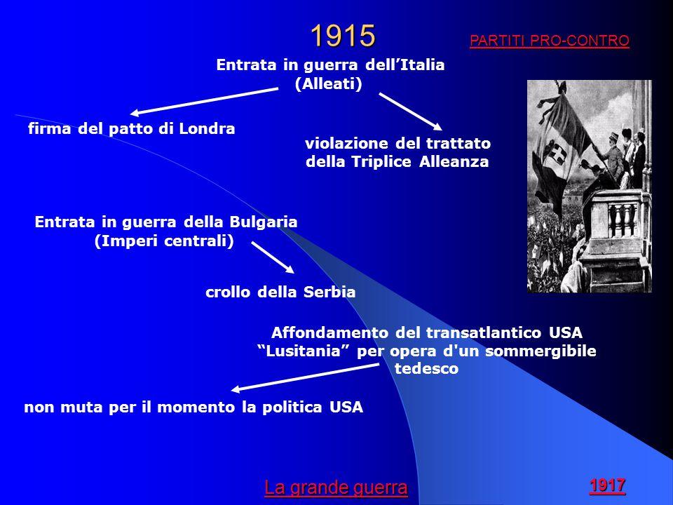 1915 Entrata in guerra dell'Italia (Alleati) Entrata in guerra della Bulgaria (Imperi centrali) firma del patto di Londra violazione del trattato della Triplice Alleanza crollo della Serbia Affondamento del transatlantico USA Lusitania per opera d un sommergibile tedesco non muta per il momento la politica USA La grande guerra La grande guerra 1917 PARTITI PRO-CONTRO PARTITI PRO-CONTRO