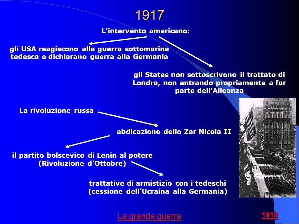 1917 L'intervento americano: La rivoluzione russa abdicazione dello Zar Nicola II il partito bolscevico di Lenin al potere (Rivoluzione d'Ottobre) trattative di armistizio con i tedeschi (cessione dell'Ucraina alla Germania) gli USA reagiscono alla guerra sottomarina tedesca e dichiarano guerra alla Germania gli States non sottoscrivono il trattato di Londra, non entrando propriamente a far parte dell'Alleanza La grande guerra La grande guerra 1918