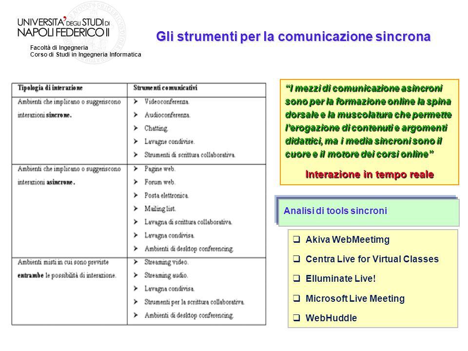 """Facoltà di Ingegneria Corso di Studi in Ingegneria Informatica Gli strumenti per la comunicazione sincrona """"I mezzi di comunicazione asincroni sono pe"""