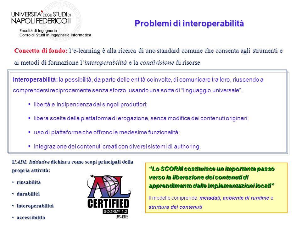 Facoltà di Ingegneria Corso di Studi in Ingegneria Informatica Problemi di interoperabilità Concetto di fondo: l'e-learning è alla ricerca di uno stan