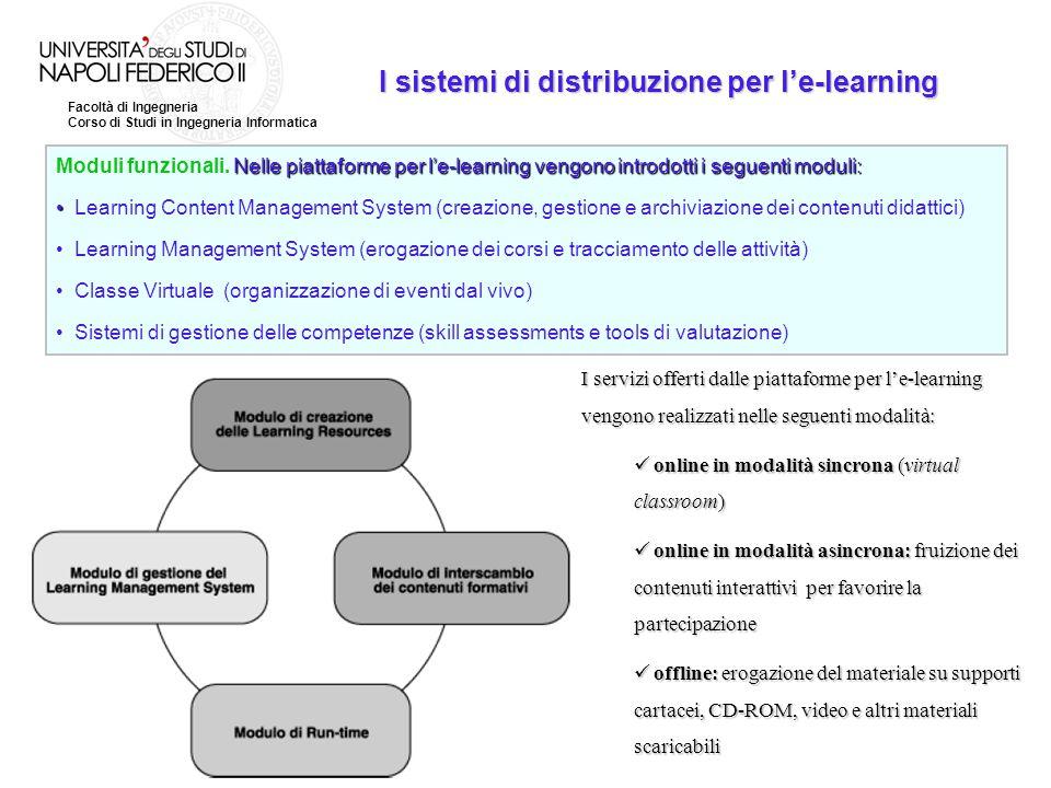 Facoltà di Ingegneria Corso di Studi in Ingegneria Informatica I sistemi di distribuzione per l'e-learning Nelle piattaforme per l'e-learning vengono