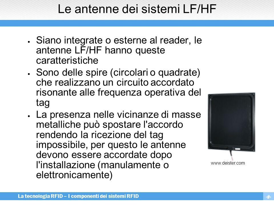 11 La tecnologia RFID – I componenti dei sistemi RFID Le antenne dei sistemi LF/HF  Siano integrate o esterne al reader, le antenne LF/HF hanno quest