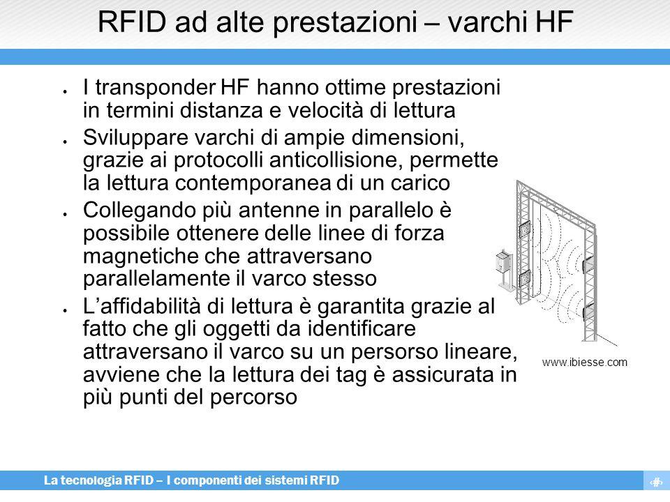 12 La tecnologia RFID – I componenti dei sistemi RFID RFID ad alte prestazioni – varchi HF  I transponder HF hanno ottime prestazioni in termini dist