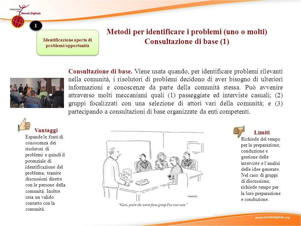 Consultazione di base. Viene usata quando, per identificare problemi rilevanti nella comunità, i risolutori di problemi decidono di aver bisogno di ul