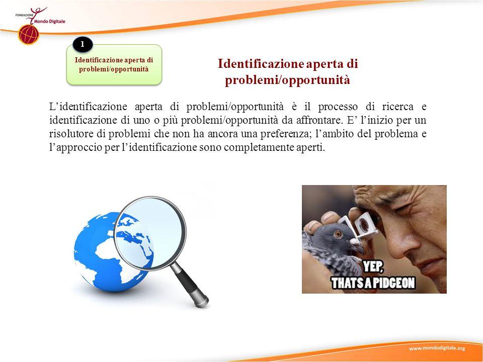Identificazione aperta di problemi/opportunità 1 1 L'identificazione aperta di problemi/opportunità è il processo di ricerca e identificazione di uno