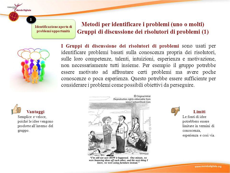I Gruppi di discussione dei risolutori di problemi sono usati per identificare problemi basati sulla conoscenza propria dei risolutori, sulle loro com
