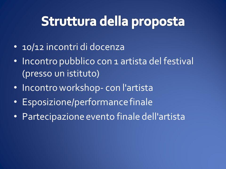 10/12 incontri di docenza Incontro pubblico con 1 artista del festival (presso un istituto) Incontro workshop- con l'artista Esposizione/performance f