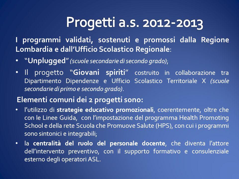 I referenti per i singoli programmi e/o progetti sono: Unplugged Patrizia Pini tel.