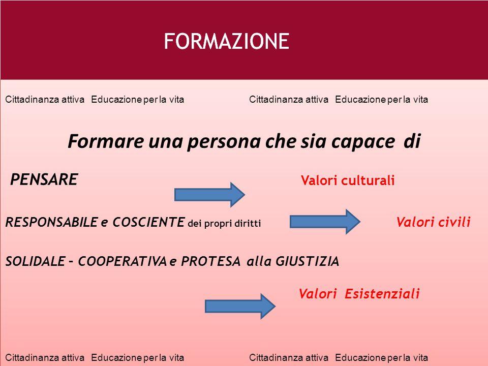 26 e Cittadinanza attiva Educazione per la vitaCittadinanza attiva Educazione per la vita Formare una persona che sia capace di PENSARE Valori cultura