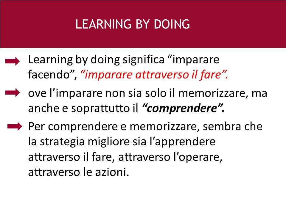 """Learning by doing significa """"imparare facendo"""", """"imparare attraverso il fare"""". ove l'imparare non sia solo il memorizzare, ma anche e soprattutto il """""""