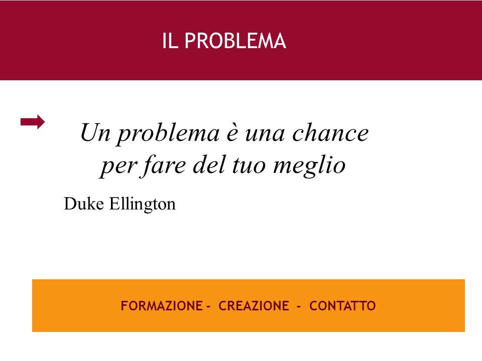 26 e FORMAZIONE - CREAZIONE - CONTATTO IL PROBLEMA Un problema è una chance per fare del tuo meglio Duke Ellington