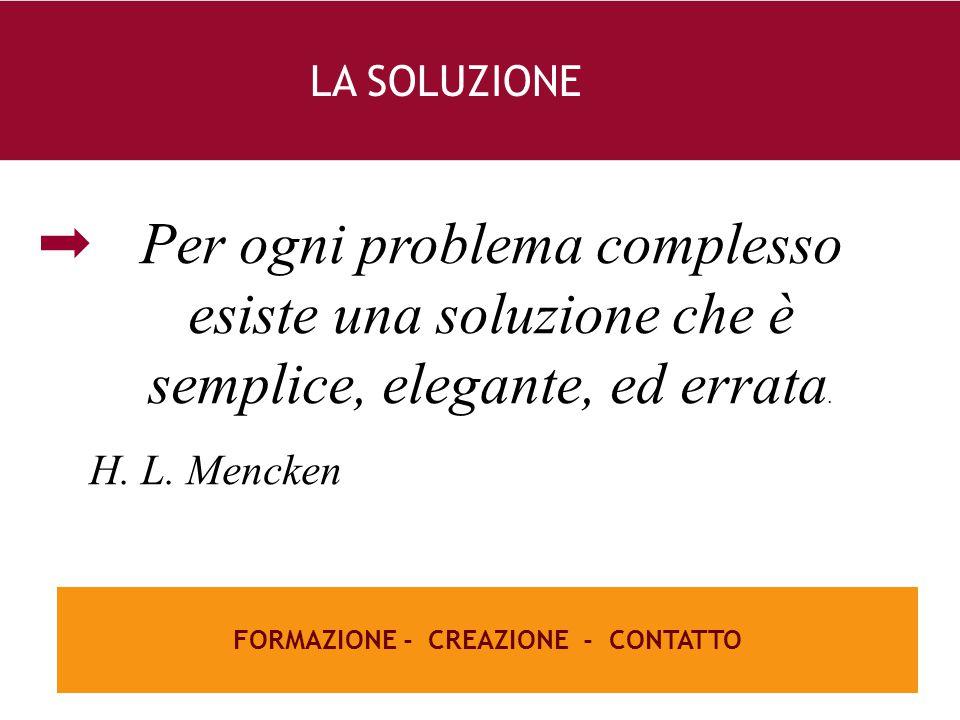 26 e FORMAZIONE - CREAZIONE - CONTATTO LA SOLUZIONE Per ogni problema complesso esiste una soluzione che è semplice, elegante, ed errata. H. L. Mencke