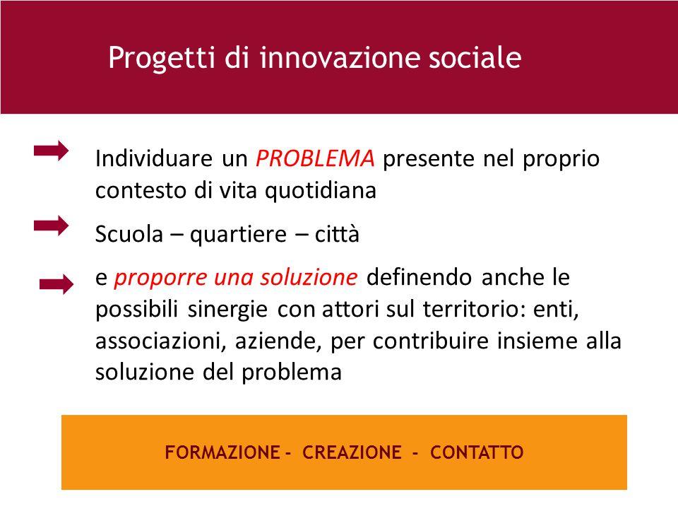 26 e FORMAZIONE - CREAZIONE - CONTATTO Progetti di innovazione sociale Individuare un PROBLEMA presente nel proprio contesto di vita quotidiana Scuola