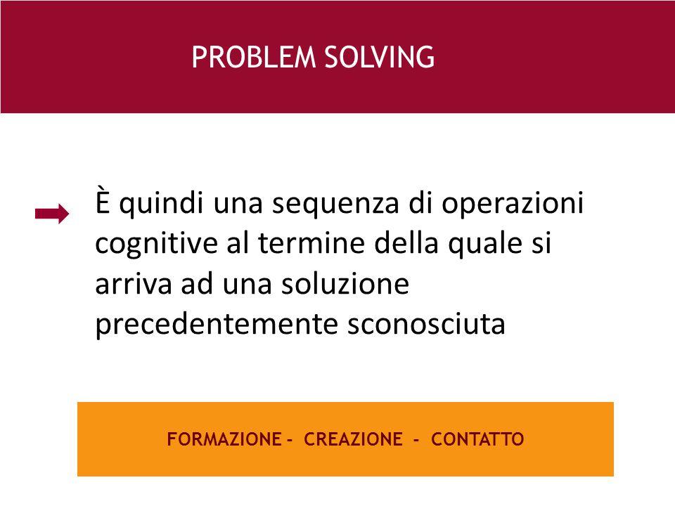 26 e FORMAZIONE - CREAZIONE - CONTATTO PROBLEM SOLVING È quindi una sequenza di operazioni cognitive al termine della quale si arriva ad una soluzione precedentemente sconosciuta