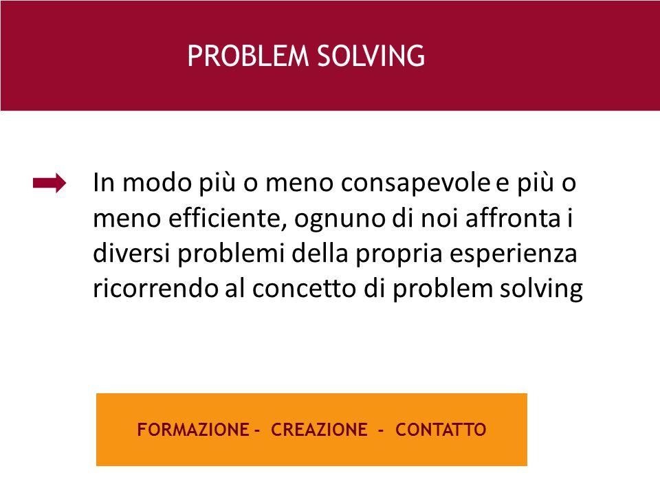 26 e FORMAZIONE - CREAZIONE - CONTATTO PROBLEM SOLVING In modo più o meno consapevole e più o meno efficiente, ognuno di noi affronta i diversi problemi della propria esperienza ricorrendo al concetto di problem solving