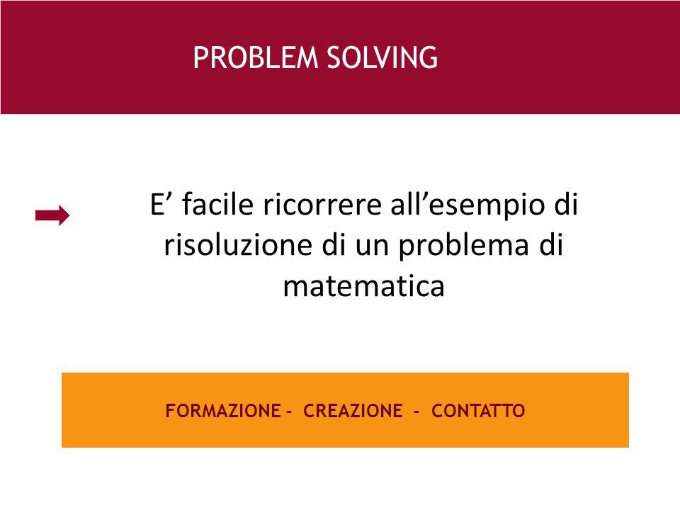 26 e FORMAZIONE - CREAZIONE - CONTATTO PROBLEM SOLVING E' facile ricorrere all'esempio di risoluzione di un problema di matematica
