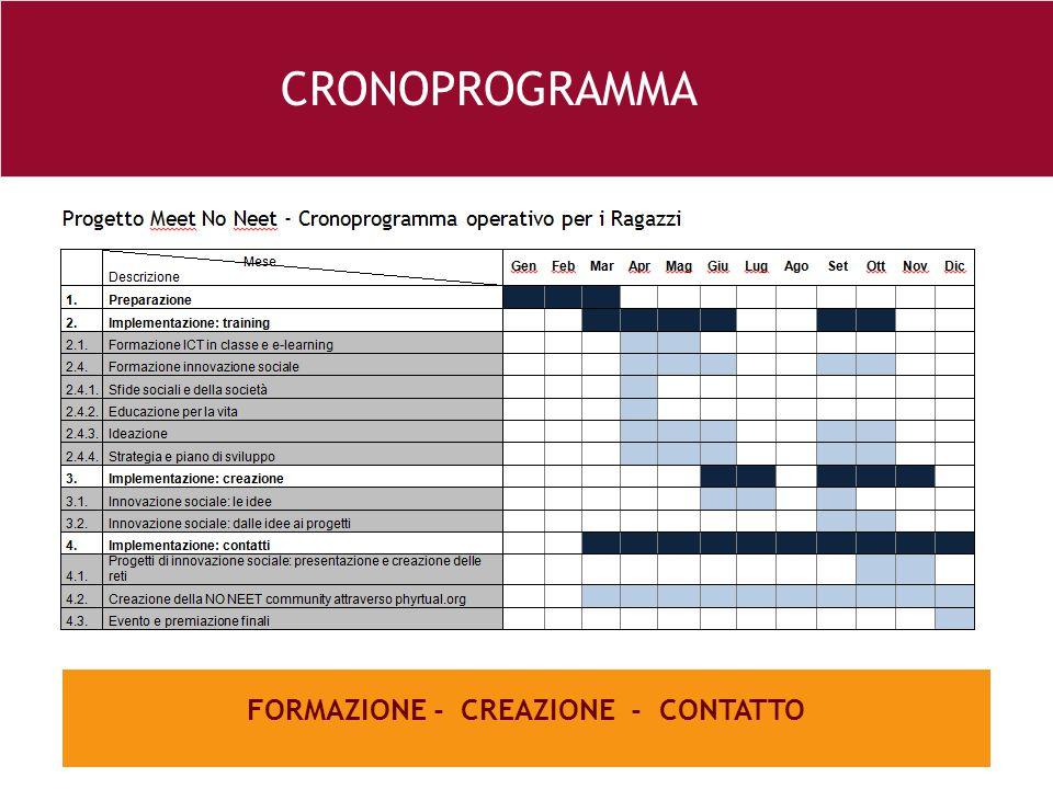 26 e FORMAZIONE - CREAZIONE - CONTATTO CRONOPROGRAMMA