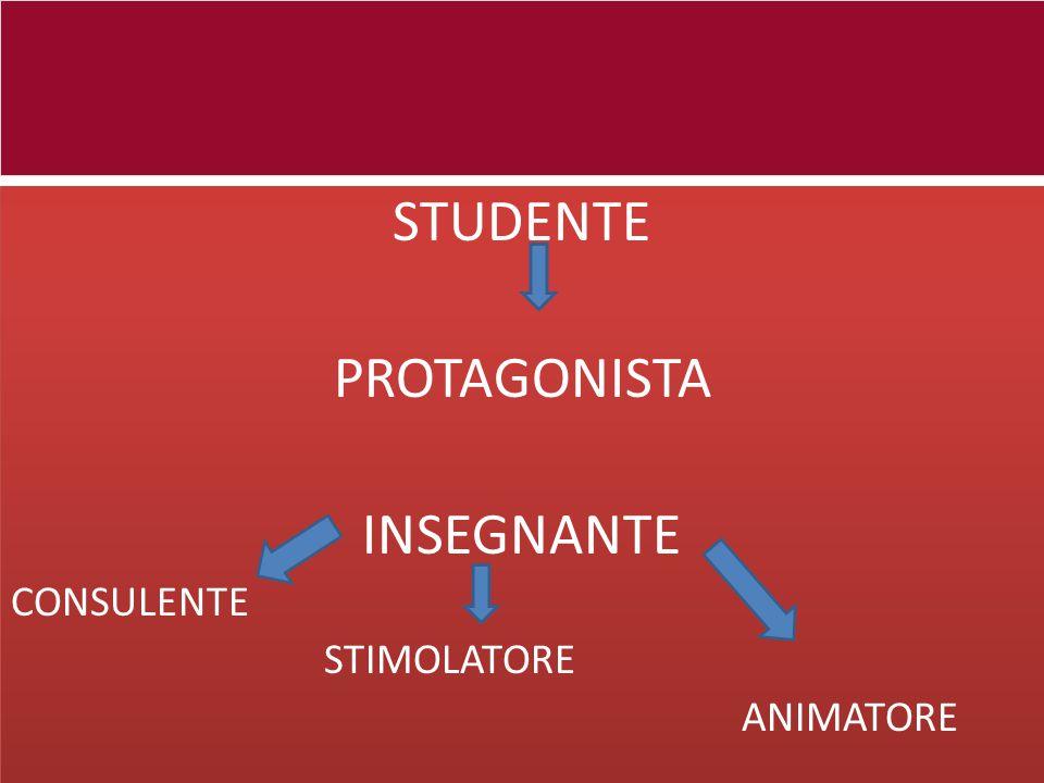 STUDENTE PROTAGONISTA INSEGNANTE CONSULENTE STIMOLATORE ANIMATORE STUDENTE PROTAGONISTA INSEGNANTE CONSULENTE STIMOLATORE ANIMATORE