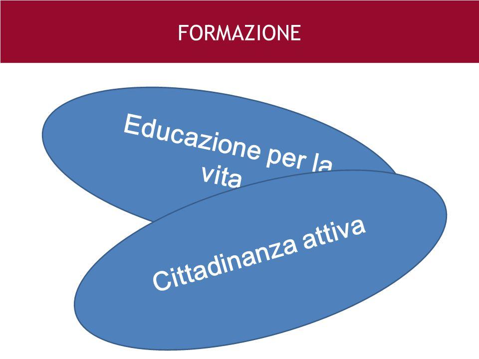 FORMAZIONE Educazione per la vita Cittadinanza attiva