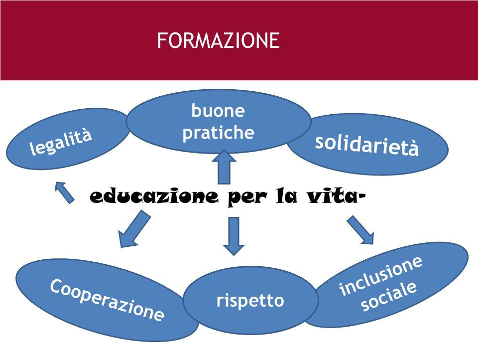 26 e educazione per la vita- FORMAZIONE Cooperazione inclusione sociale solidarietà legalità rispetto buone pratiche