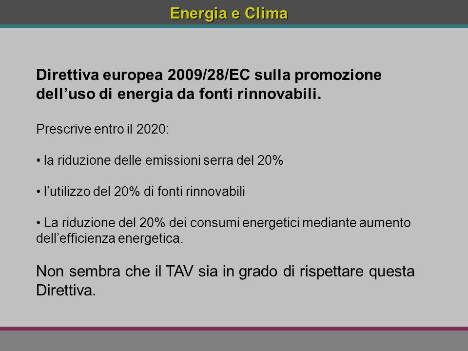 Direttiva europea 2009/28/EC sulla promozione dell'uso di energia da fonti rinnovabili. Prescrive entro il 2020: la riduzione delle emissioni serra de