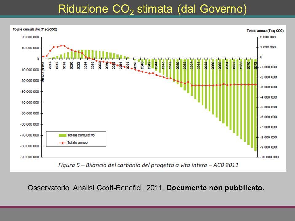 Osservatorio. Analisi Costi-Benefici. 2011. Documento non pubblicato. Riduzione CO 2 stimata (dal Governo)