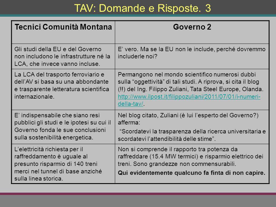 TAV: Domande e Risposte. 3 Tecnici Comunità MontanaGoverno 2 Gli studi della EU e del Governo non includono le infrastrutture né la LCA, che invece va
