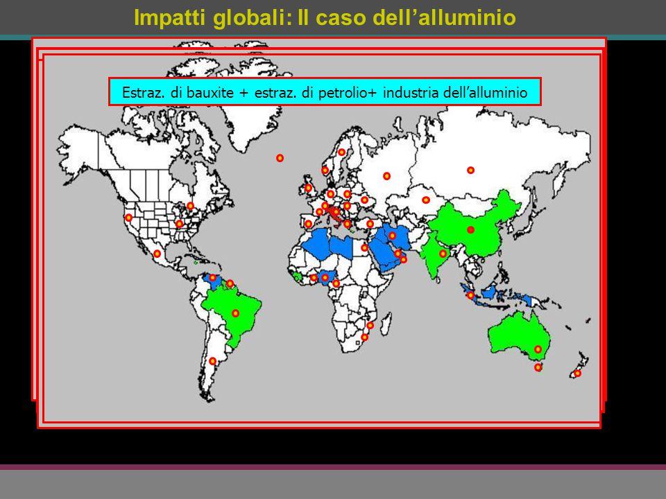 Un consumatore finale: l'Italia Estrazione di bauxite Estraz. di Bauxite + estraz. di petrolio Estraz. di bauxite + estraz. di petrolio+ industria del