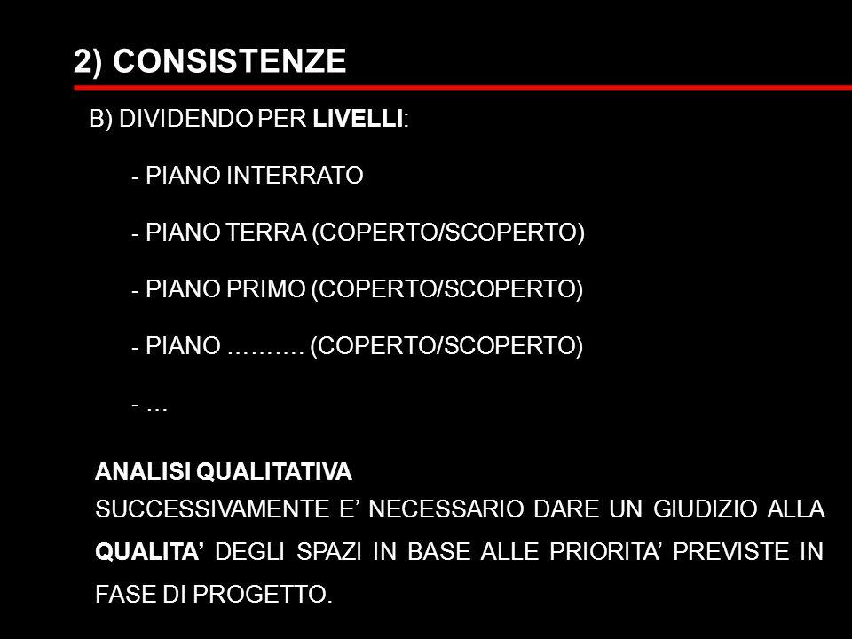 B) DIVIDENDO PER LIVELLI: - PIANO INTERRATO - PIANO TERRA (COPERTO/SCOPERTO) - PIANO PRIMO (COPERTO/SCOPERTO) - PIANO ……….