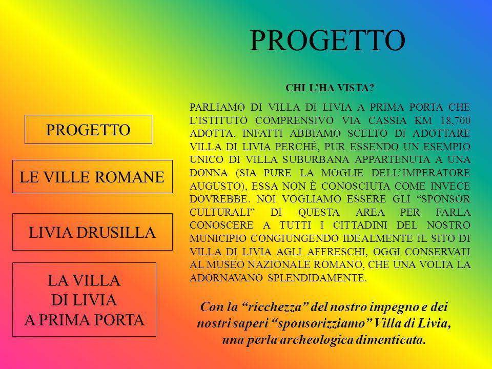 PROGETTO VILLA DI LIVIA LE VILLE ROMANE LIVIA DRUSILLA LA VILLA DI LIVIA A PRIMA PORTA